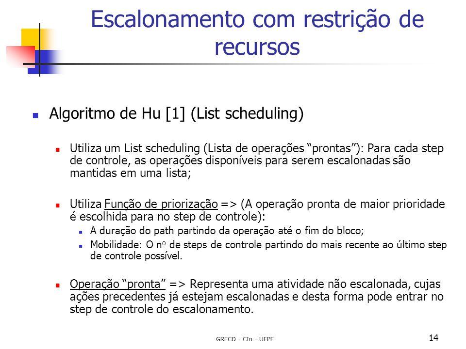 """GRECO - CIn - UFPE 14 Escalonamento com restrição de recursos Algoritmo de Hu [1] (List scheduling) Utiliza um List scheduling (Lista de operações """"pr"""