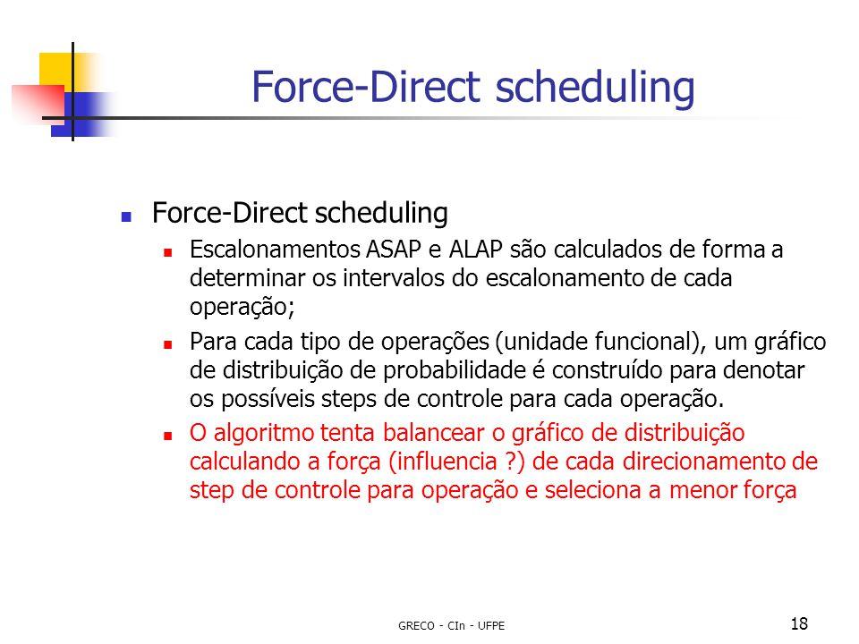 GRECO - CIn - UFPE 18 Force-Direct scheduling Escalonamentos ASAP e ALAP são calculados de forma a determinar os intervalos do escalonamento de cada o
