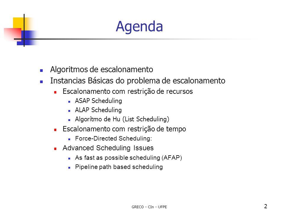 GRECO - CIn - UFPE 2 Agenda Algoritmos de escalonamento Instancias Básicas do problema de escalonamento Escalonamento com restrição de recursos ASAP S