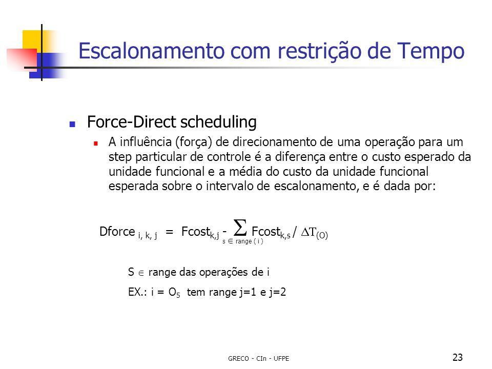 GRECO - CIn - UFPE 23 Escalonamento com restrição de Tempo Force-Direct scheduling A influência (força) de direcionamento de uma operação para um step