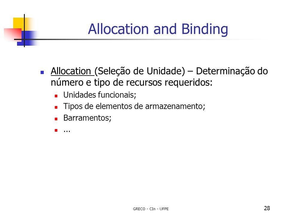 GRECO - CIn - UFPE 28 Allocation and Binding Allocation (Seleção de Unidade) – Determinação do número e tipo de recursos requeridos: Unidades funciona