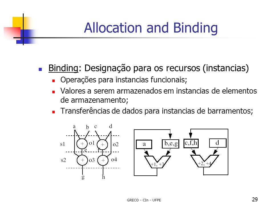 GRECO - CIn - UFPE 29 Allocation and Binding Binding: Designação para os recursos (instancias) Operações para instancias funcionais; Valores a serem a