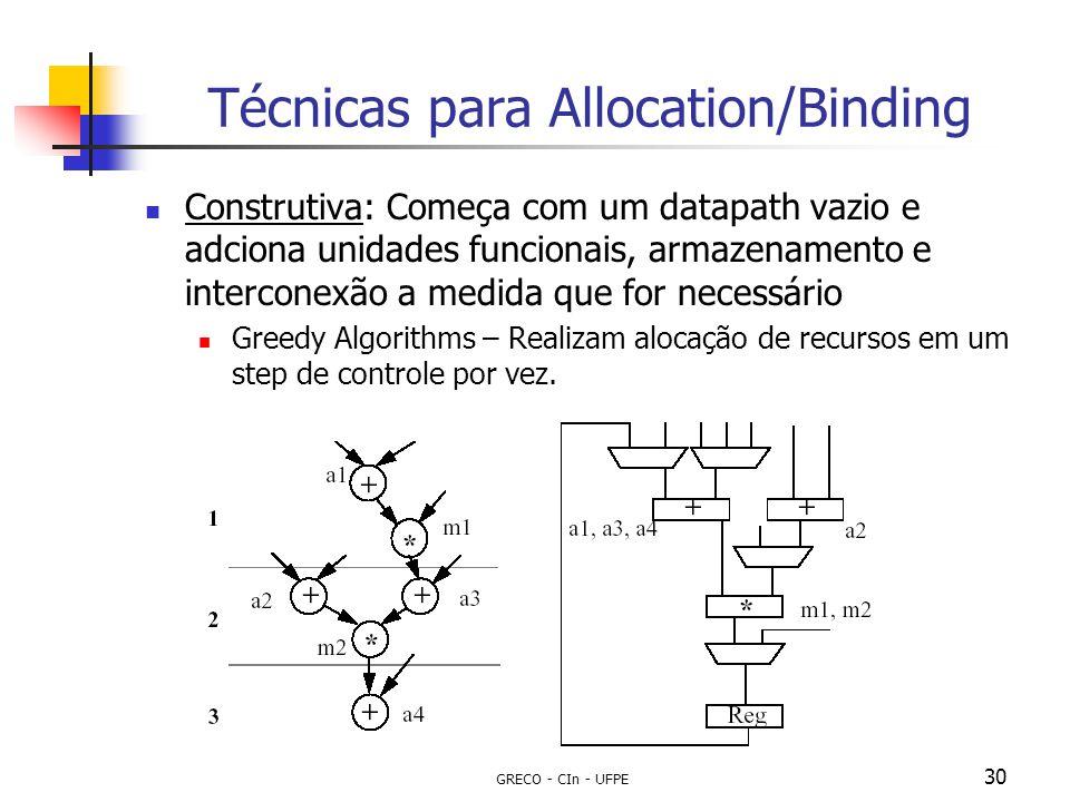 GRECO - CIn - UFPE 30 Técnicas para Allocation/Binding Construtiva: Começa com um datapath vazio e adciona unidades funcionais, armazenamento e interc