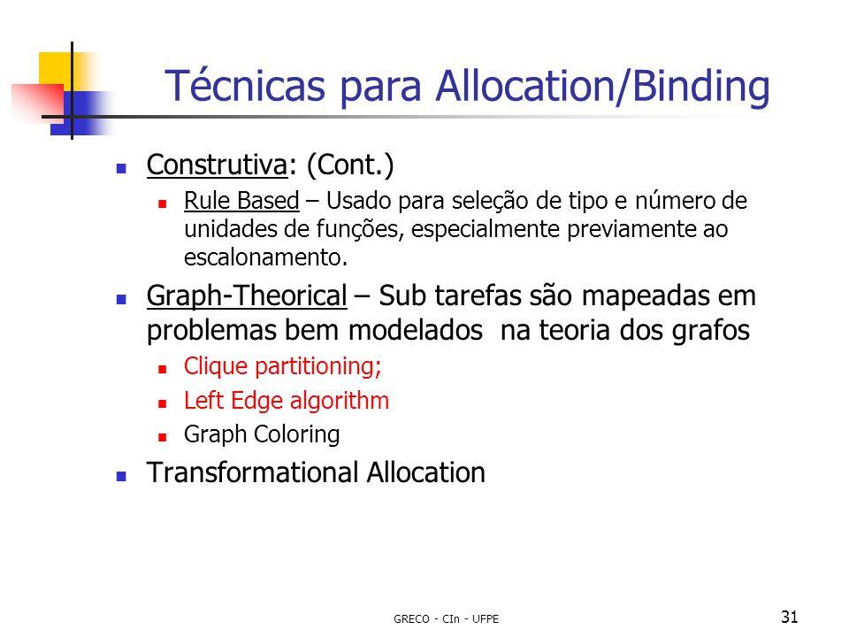 GRECO - CIn - UFPE 31 Técnicas para Allocation/Binding Construtiva: (Cont.) Rule Based – Usado para seleção de tipo e número de unidades de funções, e