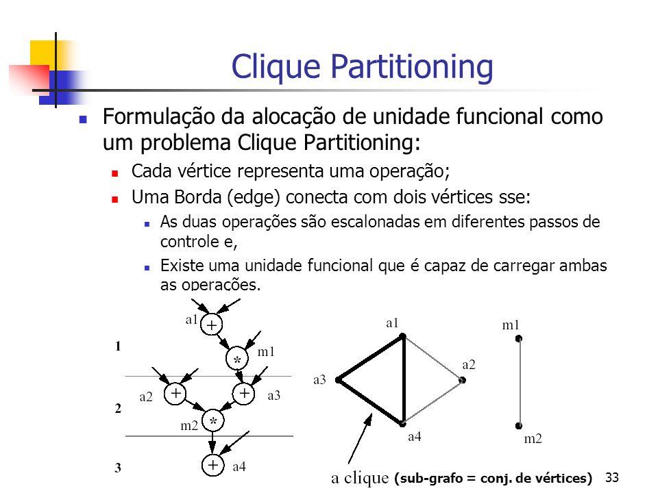 GRECO - CIn - UFPE 33 Clique Partitioning Formulação da alocação de unidade funcional como um problema Clique Partitioning: Cada vértice representa um