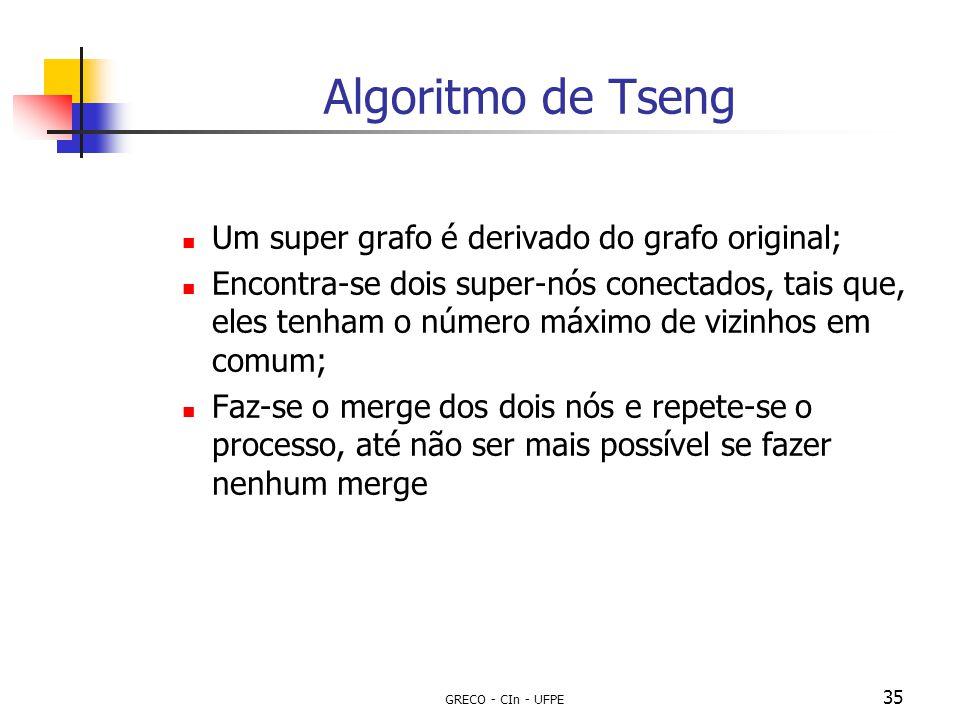 GRECO - CIn - UFPE 35 Algoritmo de Tseng Um super grafo é derivado do grafo original; Encontra-se dois super-nós conectados, tais que, eles tenham o n