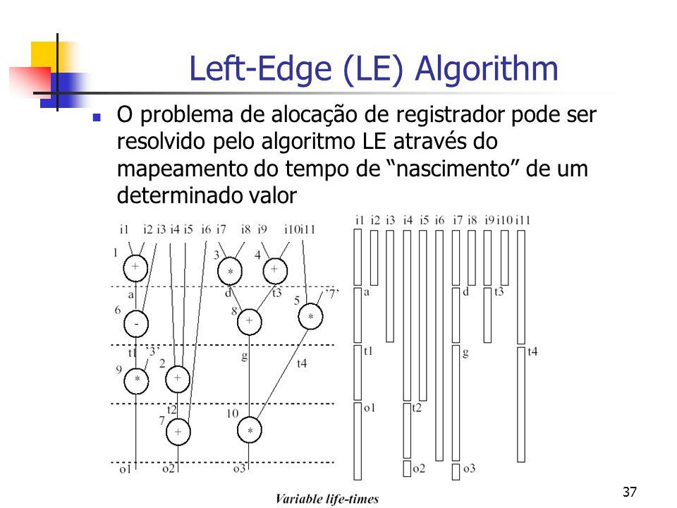 GRECO - CIn - UFPE 37 Left-Edge (LE) Algorithm O problema de alocação de registrador pode ser resolvido pelo algoritmo LE através do mapeamento do tem