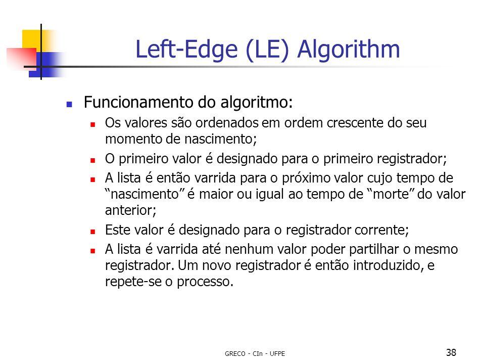 GRECO - CIn - UFPE 38 Left-Edge (LE) Algorithm Funcionamento do algoritmo: Os valores são ordenados em ordem crescente do seu momento de nascimento; O