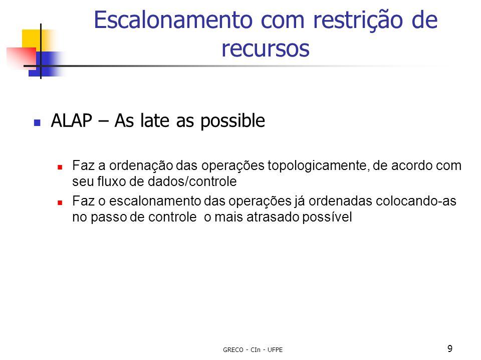 GRECO - CIn - UFPE 20 Escalonamento com restrição de Tempo +*++*+* Step ASAP ALAP 1 2 3 abcde fa c e +*++*+* abcde fa c e x xy y A probabilidade P ij de uma operação o i ser escalonada em um step particular de controle s j tal que E i  j  L i é dada por: 1/  (O) = 1/  ALAP(O) -  ASAP(O) +1