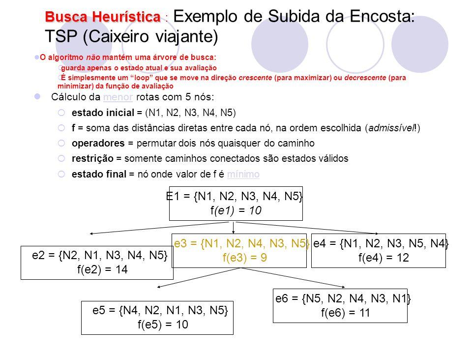 Busca Heurística Busca Heurística : Exemplo de Subida da Encosta: TSP (Caixeiro viajante) Cálculo da menor rotas com 5 nós:  estado inicial = (N1, N2