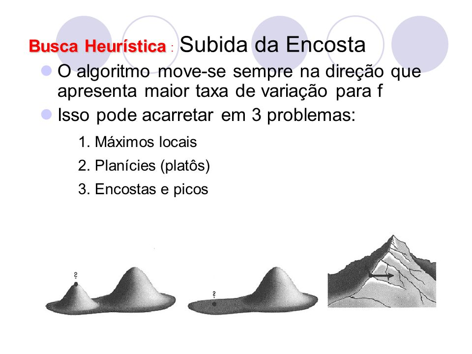 Busca Heurística Busca Heurística : Subida da Encosta O algoritmo move-se sempre na direção que apresenta maior taxa de variação para f Isso pode acar
