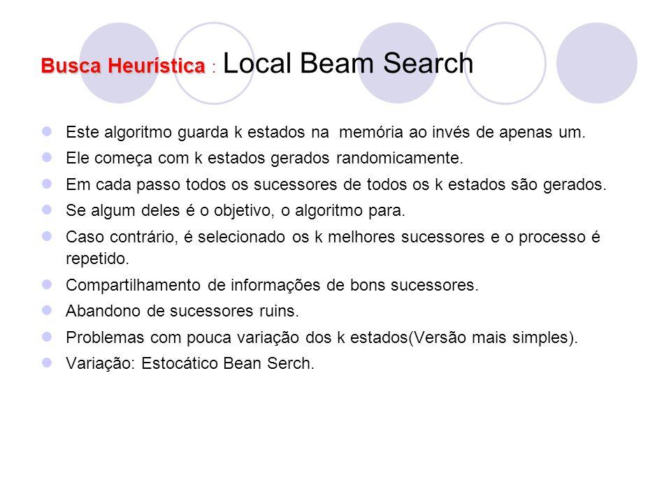 Busca Heurística Busca Heurística : Local Beam Search Este algoritmo guarda k estados na memória ao invés de apenas um. Ele começa com k estados gerad