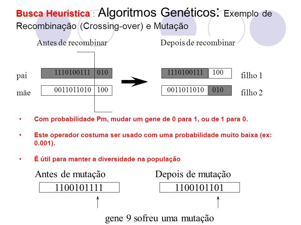 Busca Heurística Busca Heurística : Algoritmos Genéticos : Exemplo de Recombinação (Crossing-over) e Mutação pai mãefilho 2 filho 1 Antes de recombina