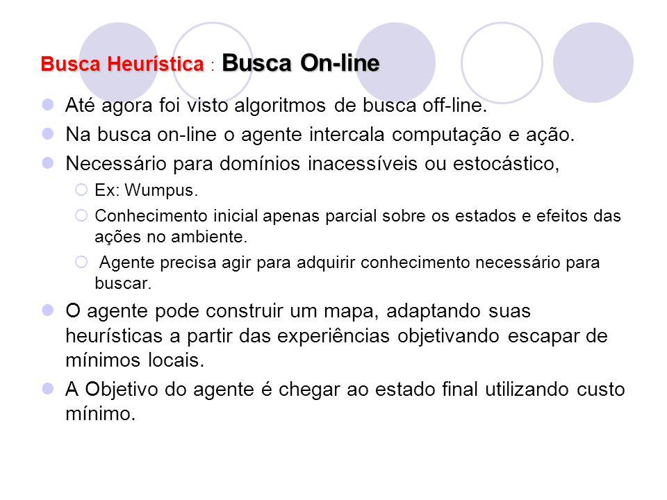Busca Heurística Busca On-line Busca Heurística : Busca On-line Até agora foi visto algoritmos de busca off-line. Na busca on-line o agente intercala