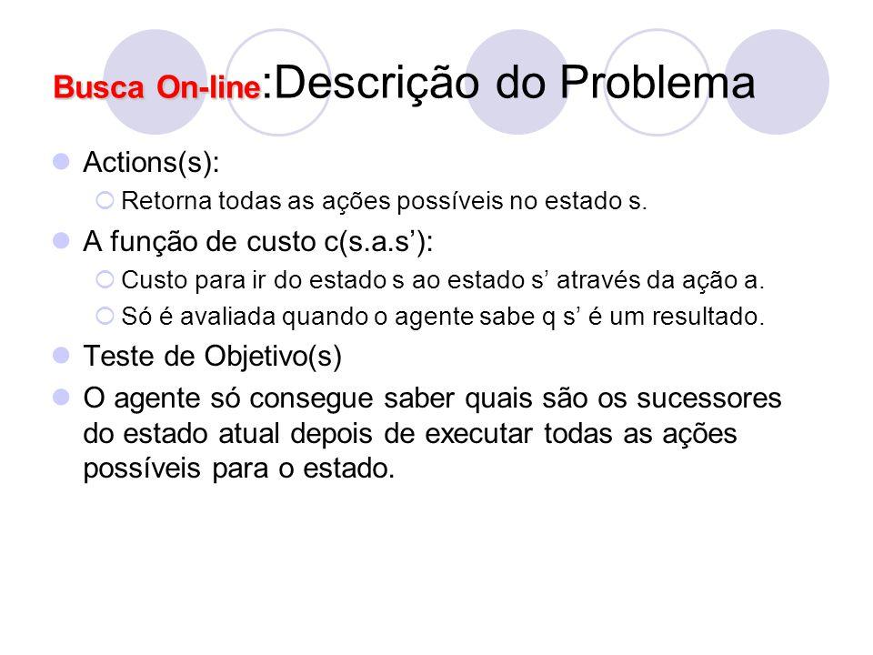 Busca On-line Busca On-line :Descrição do Problema Actions(s):  Retorna todas as ações possíveis no estado s. A função de custo c(s.a.s'):  Custo pa