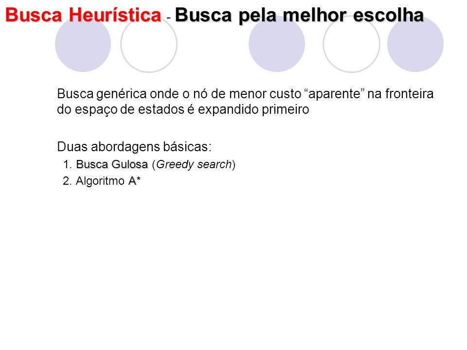 Busca Heurística Busca Heurística - Busca pela melhor escolha - Busca Gulosa Semelhante à busca em profundidade com backtracking Tenta expandir o nó mais próximo ao nó final com base na estimativa feita pela função heurística h.