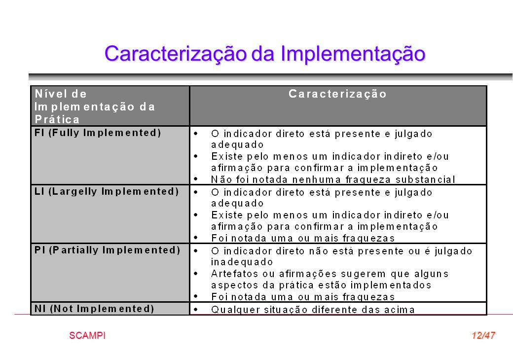 SCAMPI12/47 Caracterização da Implementação