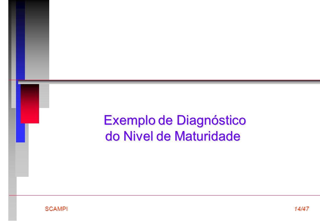 SCAMPI14/47 Exemplo de Diagnóstico do Nivel de Maturidade Exemplo de Diagnóstico do Nivel de Maturidade