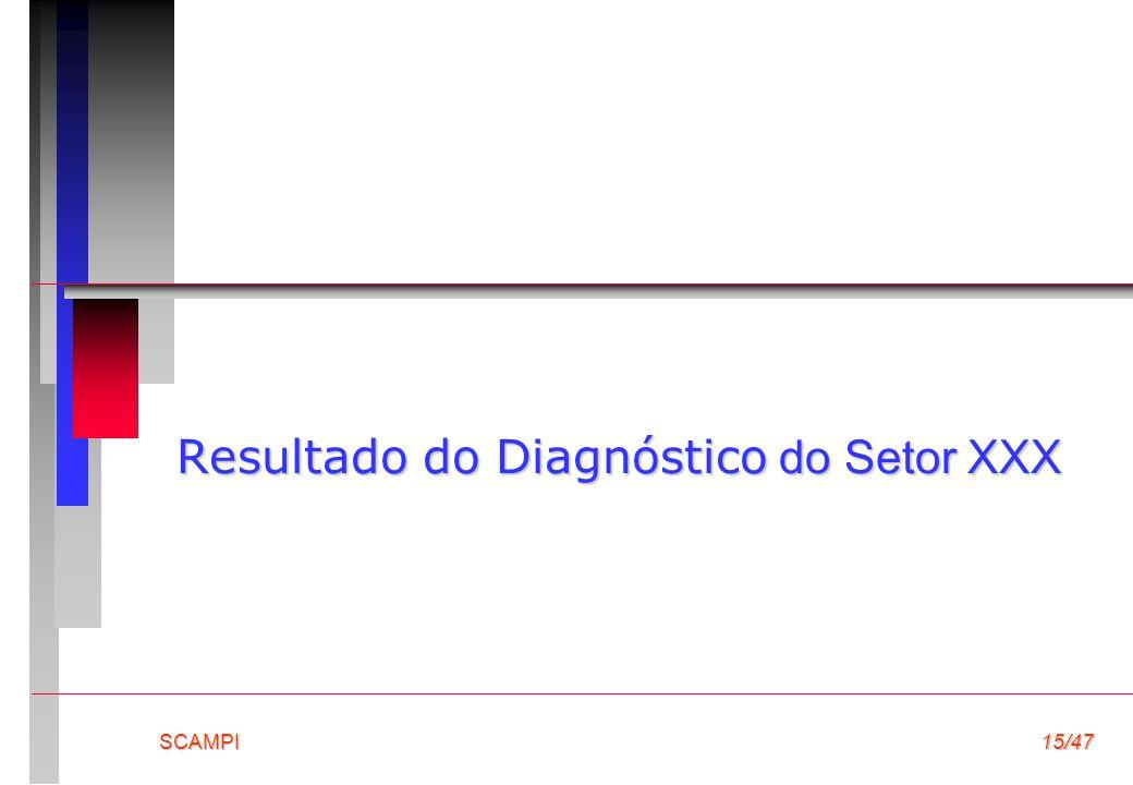 SCAMPI15/47 Resultado do Diagnóstico do Setor XXX Resultado do Diagnóstico do Setor XXX