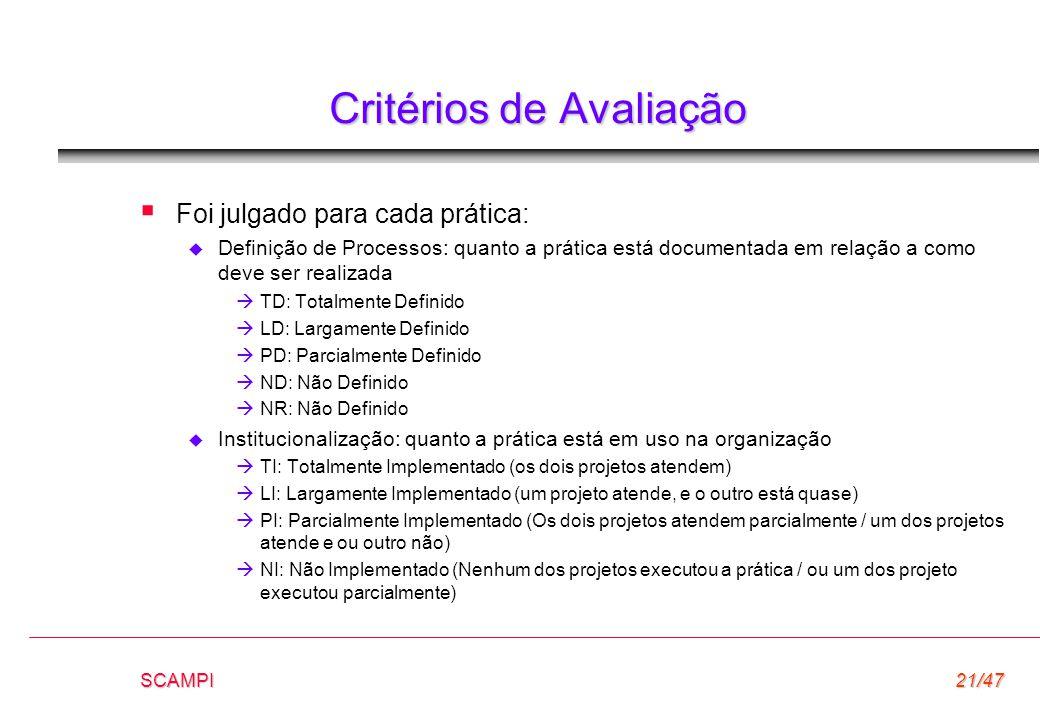 SCAMPI21/47 Critérios de Avaliação  Foi julgado para cada prática:  Definição de Processos: quanto a prática está documentada em relação a como deve