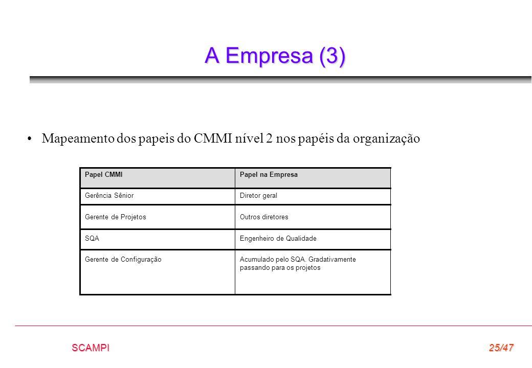 SCAMPI25/47 A Empresa (3) Mapeamento dos papeis do CMMI nível 2 nos papéis da organização Acumulado pelo SQA. Gradativamente passando para os projetos