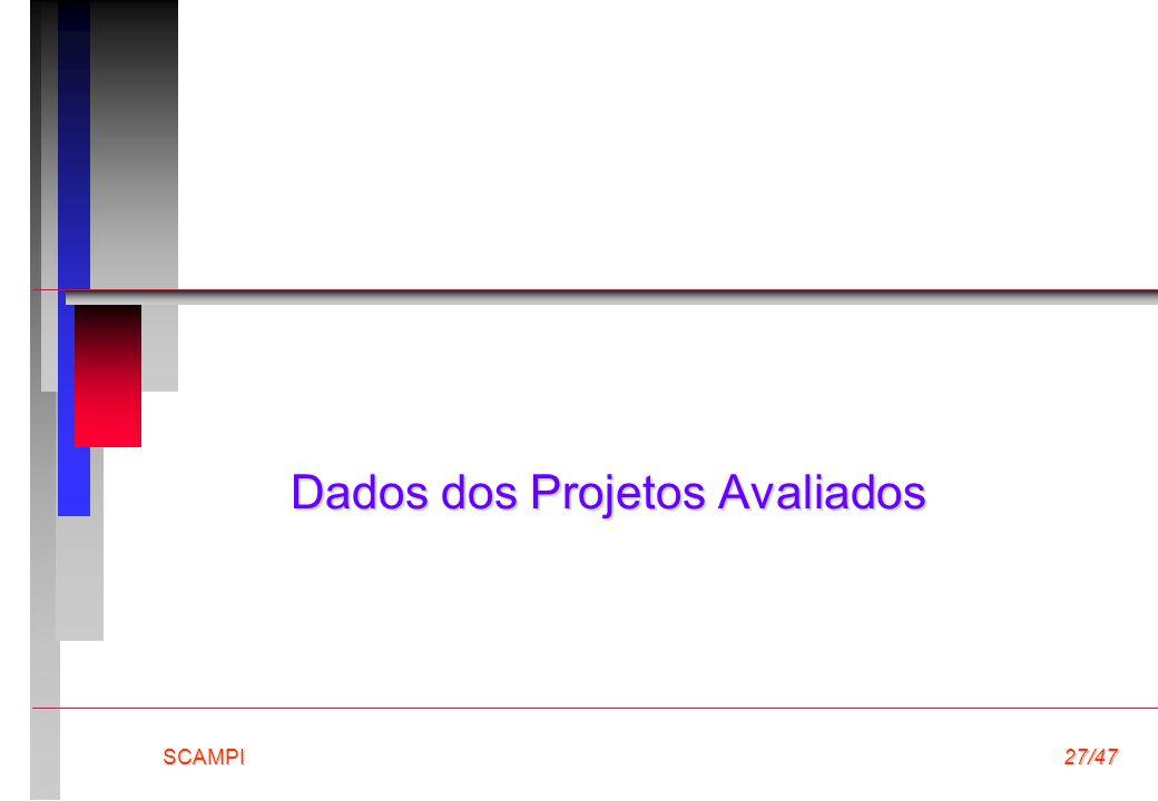 SCAMPI27/47 Dados dos Projetos Avaliados