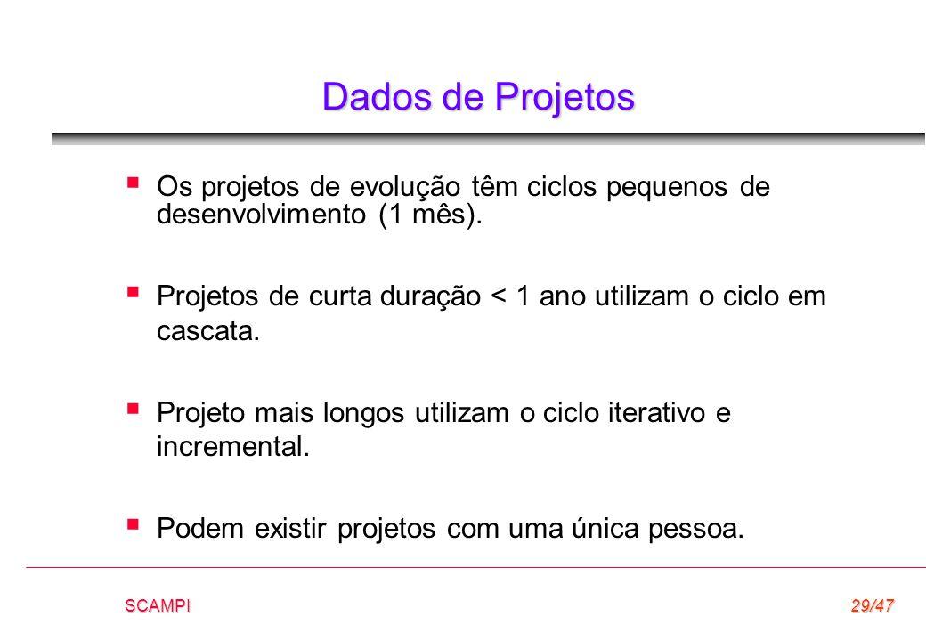 SCAMPI29/47 Dados de Projetos  Os projetos de evolução têm ciclos pequenos de desenvolvimento (1 mês).  Projetos de curta duração < 1 ano utilizam o