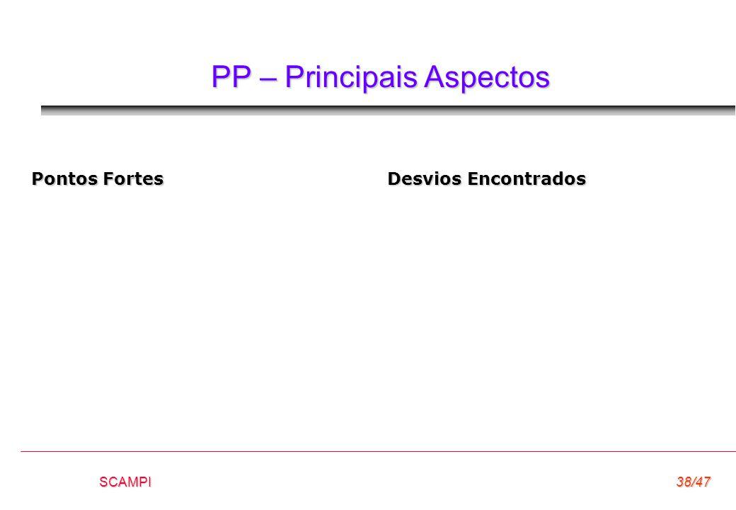 SCAMPI38/47 PP – Principais Aspectos Pontos Fortes Desvios Encontrados
