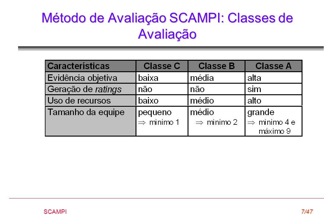 SCAMPI7/47 Método de Avaliação SCAMPI: Classes de Avaliação