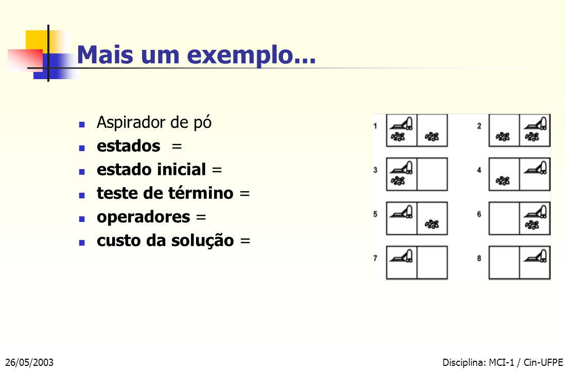 26/05/2003Disciplina: MCI-1 / Cin-UFPE Mais um exemplo...