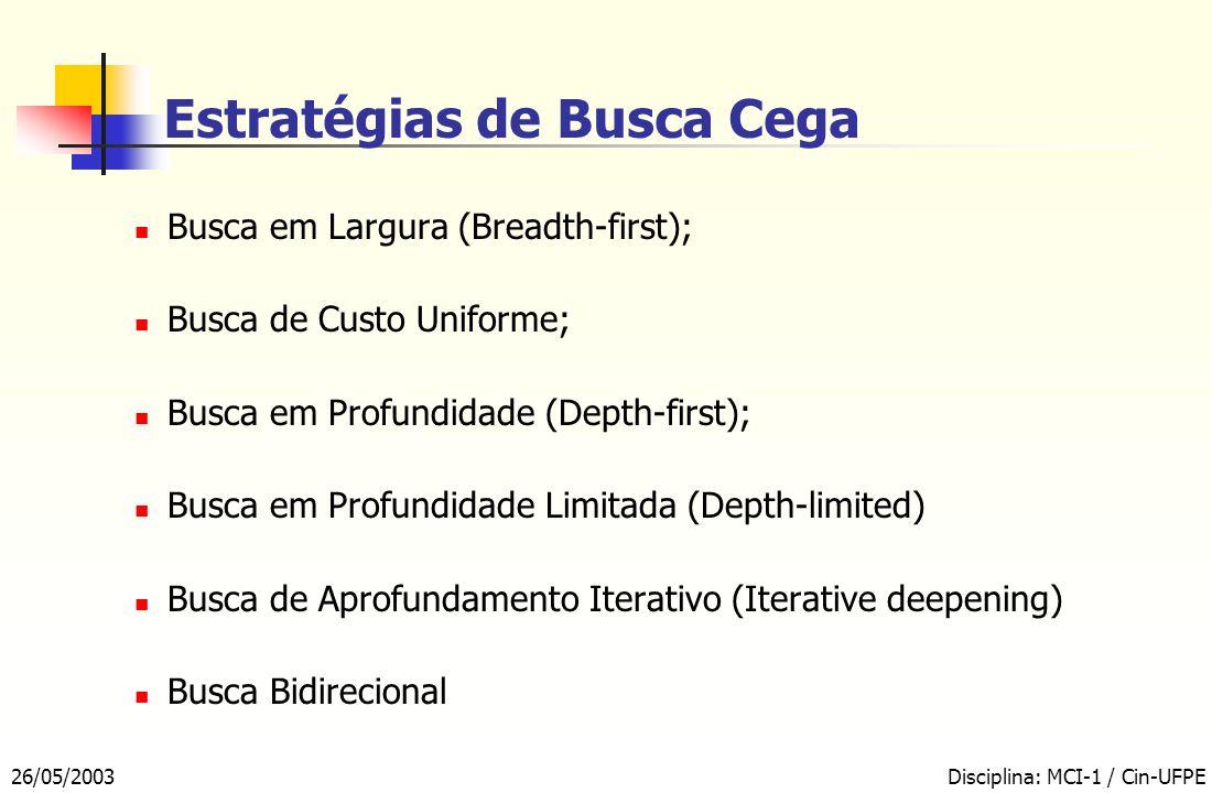 26/05/2003Disciplina: MCI-1 / Cin-UFPE Estratégias de Busca Cega Busca em Largura (Breadth-first); Busca de Custo Uniforme; Busca em Profundidade (Depth-first); Busca em Profundidade Limitada (Depth-limited) Busca de Aprofundamento Iterativo (Iterative deepening) Busca Bidirecional