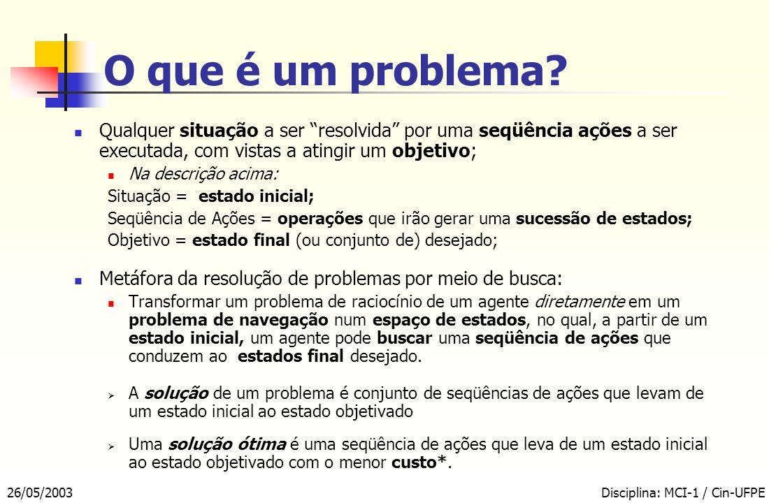 26/05/2003Disciplina: MCI-1 / Cin-UFPE O que é um problema.