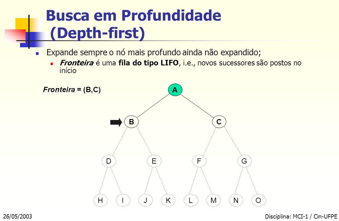 26/05/2003Disciplina: MCI-1 / Cin-UFPE Busca em Profundidade (Depth-first) A BC EFDG JLHNKMIO Fronteira = (B,C) Expande sempre o nó mais profundo ainda não expandido; Fronteira é uma fila do tipo LIFO, i.e., novos sucessores são postos no início