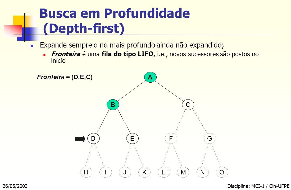26/05/2003Disciplina: MCI-1 / Cin-UFPE Busca em Profundidade (Depth-first) A BC EFDG JLHNKMIO Fronteira = (D,E,C) Expande sempre o nó mais profundo ainda não expandido; Fronteira é uma fila do tipo LIFO, i.e., novos sucessores são postos no início