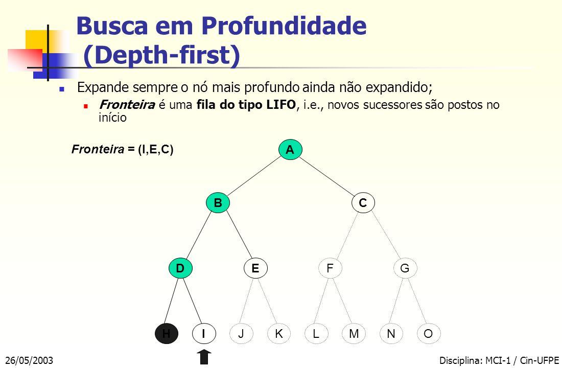 26/05/2003Disciplina: MCI-1 / Cin-UFPE Busca em Profundidade (Depth-first) A BC EFDG JLHNKMIO Fronteira = (I,E,C) Expande sempre o nó mais profundo ainda não expandido; Fronteira é uma fila do tipo LIFO, i.e., novos sucessores são postos no início