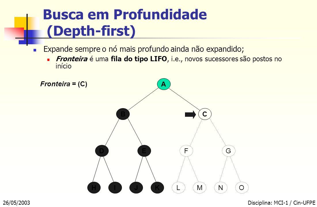 26/05/2003Disciplina: MCI-1 / Cin-UFPE Busca em Profundidade (Depth-first) A BC EFDG JLHNKMIO Fronteira = (C) Expande sempre o nó mais profundo ainda não expandido; Fronteira é uma fila do tipo LIFO, i.e., novos sucessores são postos no início