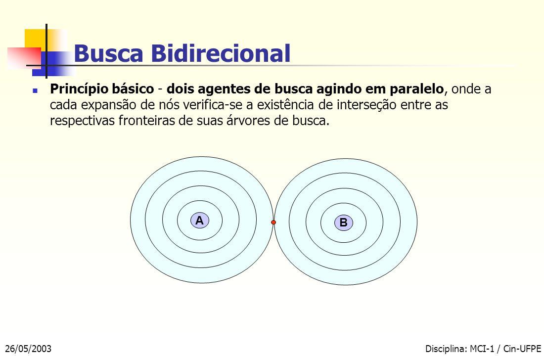 26/05/2003Disciplina: MCI-1 / Cin-UFPE Busca Bidirecional Princípio básico - dois agentes de busca agindo em paralelo, onde a cada expansão de nós verifica-se a existência de interseção entre as respectivas fronteiras de suas árvores de busca.