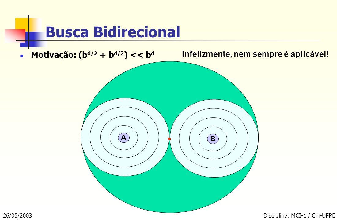 26/05/2003Disciplina: MCI-1 / Cin-UFPE Motivação: (b d/2 + b d/2 ) << b d Busca Bidirecional A B Infelizmente, nem sempre é aplicável!