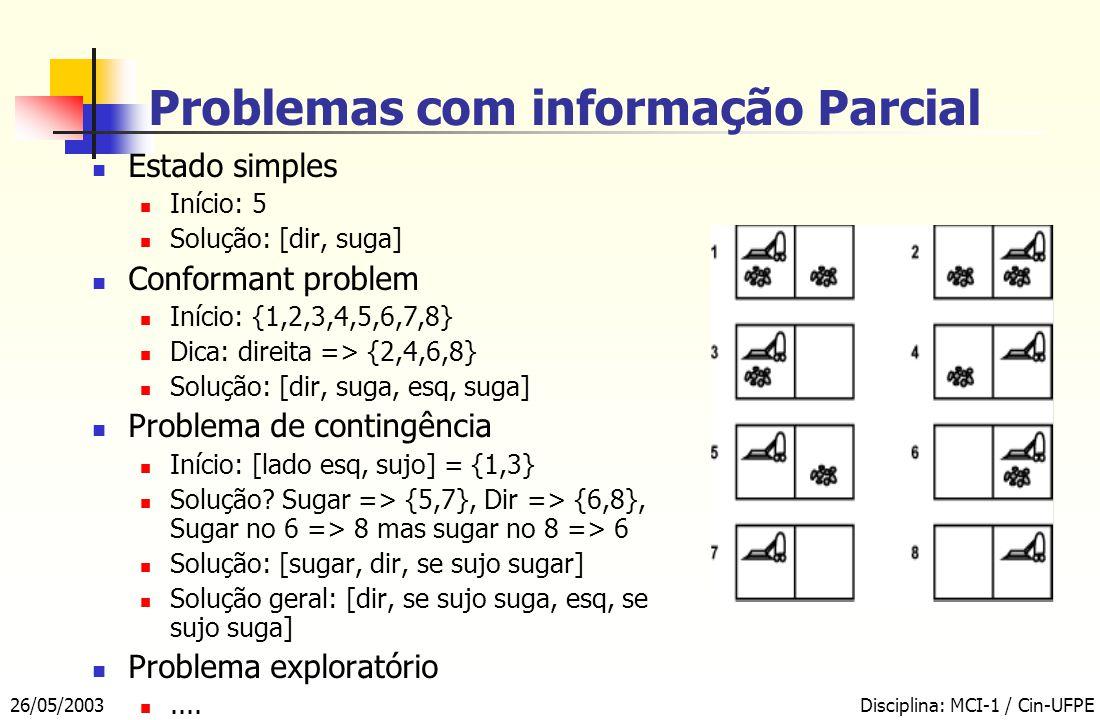 26/05/2003Disciplina: MCI-1 / Cin-UFPE Problemas com informação Parcial Estado simples Início: 5 Solução: [dir, suga] Conformant problem Início: {1,2,3,4,5,6,7,8} Dica: direita => {2,4,6,8} Solução: [dir, suga, esq, suga] Problema de contingência Início: [lado esq, sujo] = {1,3} Solução.