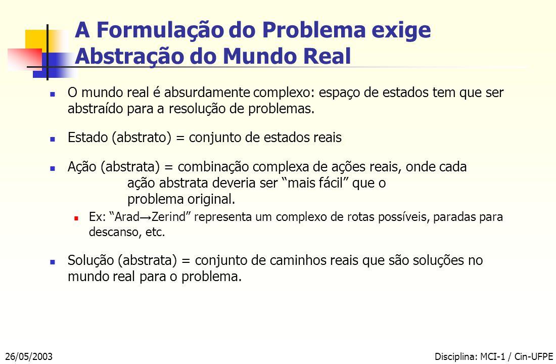 26/05/2003Disciplina: MCI-1 / Cin-UFPE A Formulação do Problema exige Abstração do Mundo Real O mundo real é absurdamente complexo: espaço de estados tem que ser abstraído para a resolução de problemas.