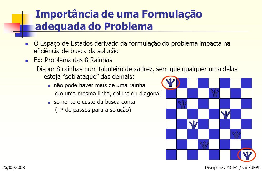 26/05/2003Disciplina: MCI-1 / Cin-UFPE Importância de uma Formulação adequada do Problema O Espaço de Estados derivado da formulação do problema impacta na eficiência de busca da solução Ex: Problema das 8 Rainhas Dispor 8 rainhas num tabuleiro de xadrez, sem que qualquer uma delas esteja sob ataque das demais: não pode haver mais de uma rainha em uma mesma linha, coluna ou diagonal somente o custo da busca conta (nº de passos para a solução)