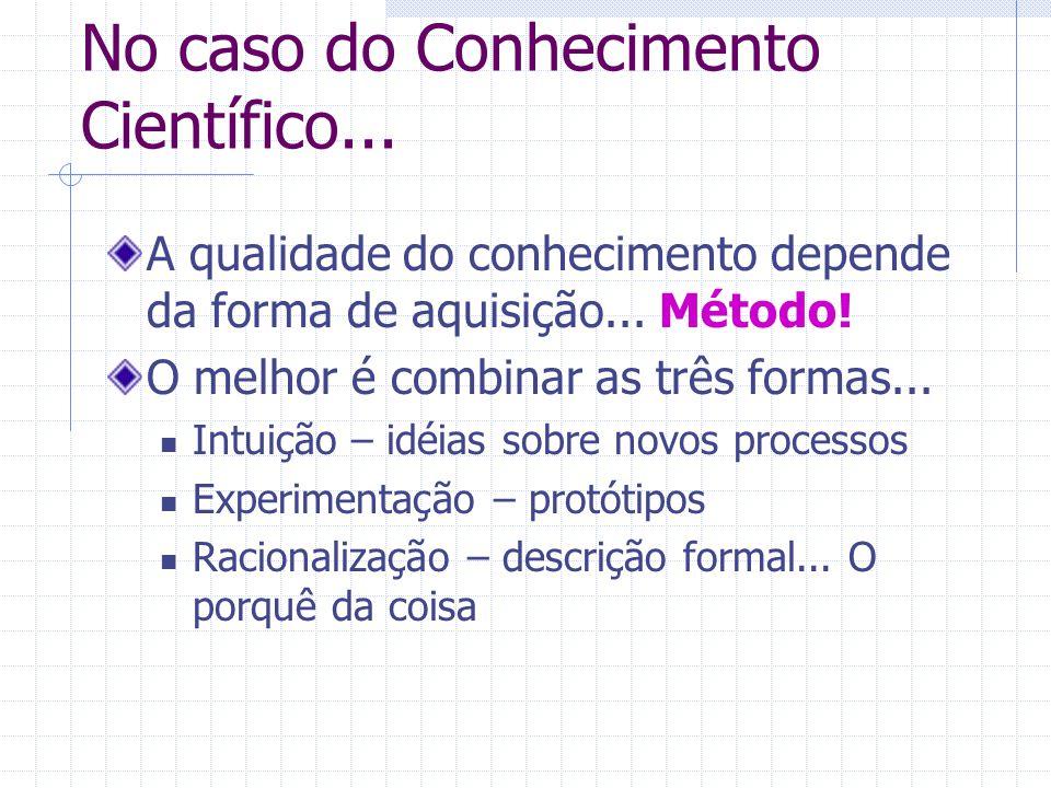 No caso do Conhecimento Científico...A qualidade do conhecimento depende da forma de aquisição...