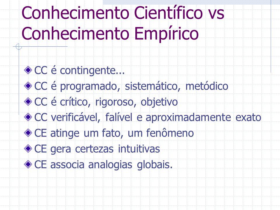 Conhecimento Científico vs Conhecimento Empírico CC é contingente...