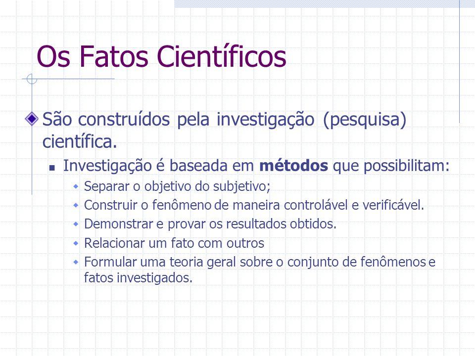Os Fatos Científicos São construídos pela investigação (pesquisa) científica.