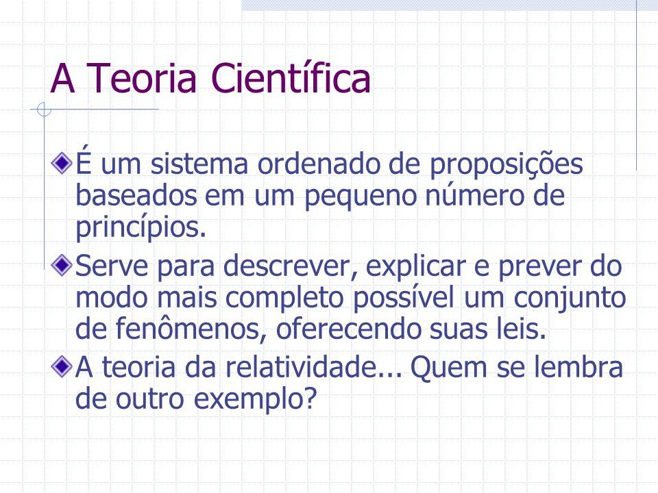 A Teoria Científica É um sistema ordenado de proposições baseados em um pequeno número de princípios.