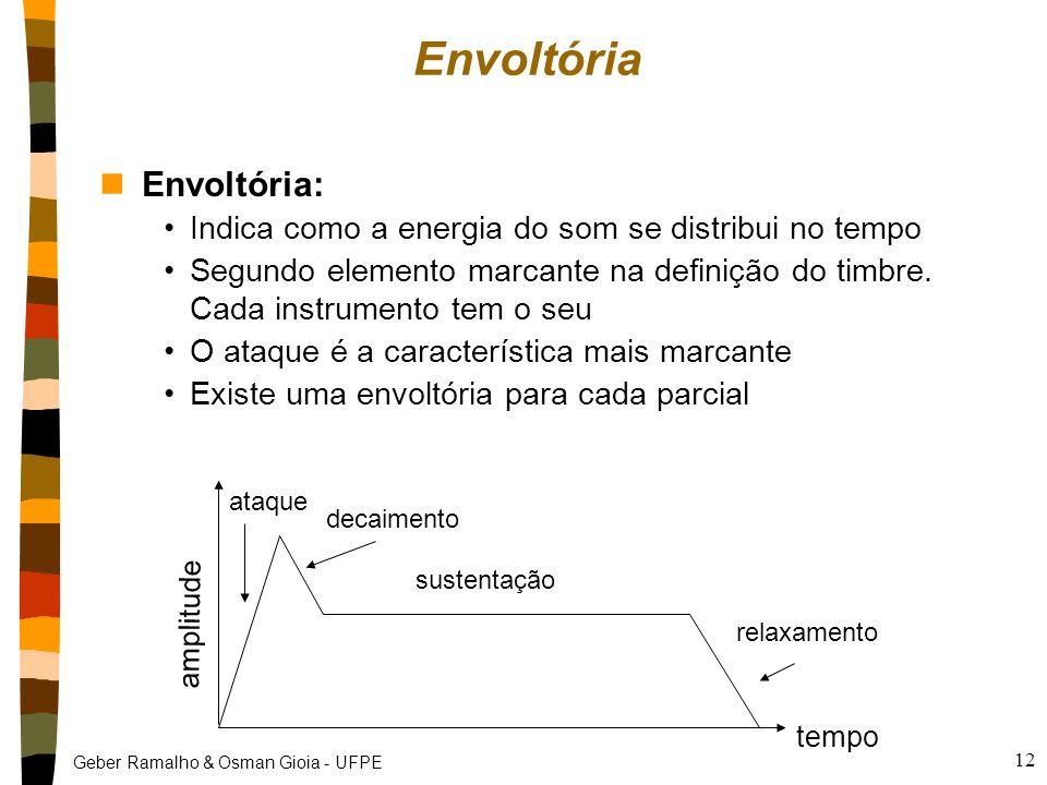 Geber Ramalho & Osman Gioia - UFPE 12 Envoltória nEnvoltória: Indica como a energia do som se distribui no tempo Segundo elemento marcante na definição do timbre.