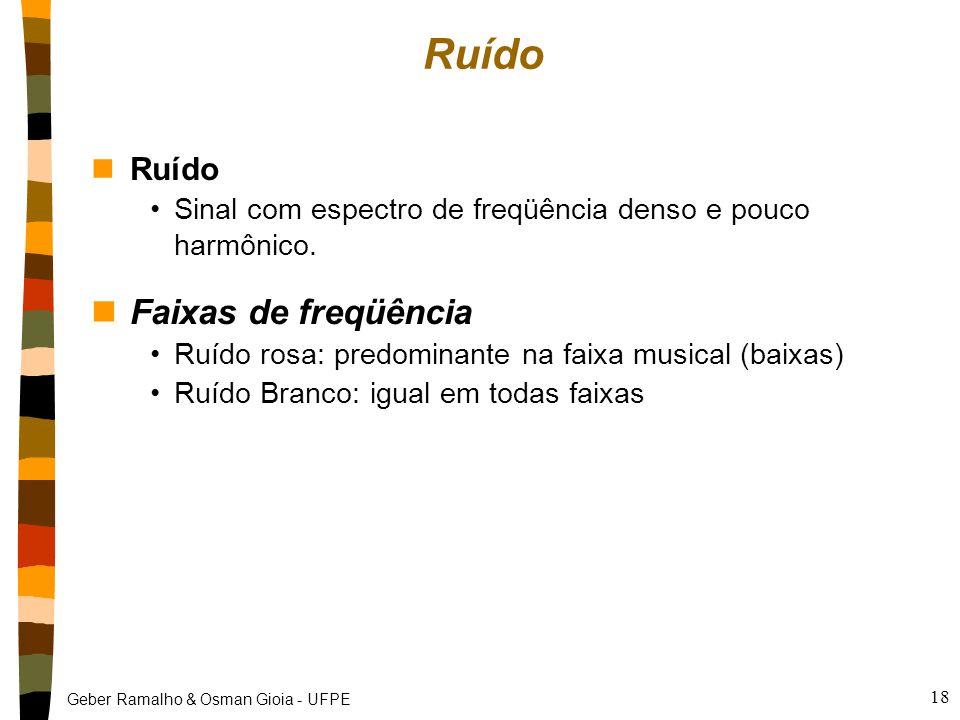 Geber Ramalho & Osman Gioia - UFPE 18 Ruído nRuído Sinal com espectro de freqüência denso e pouco harmônico. nFaixas de freqüência Ruído rosa: predomi