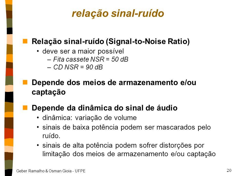 Geber Ramalho & Osman Gioia - UFPE 20 relação sinal-ruído nRelação sinal-ruído (Signal-to-Noise Ratio) deve ser a maior possível –Fita cassete NSR = 5