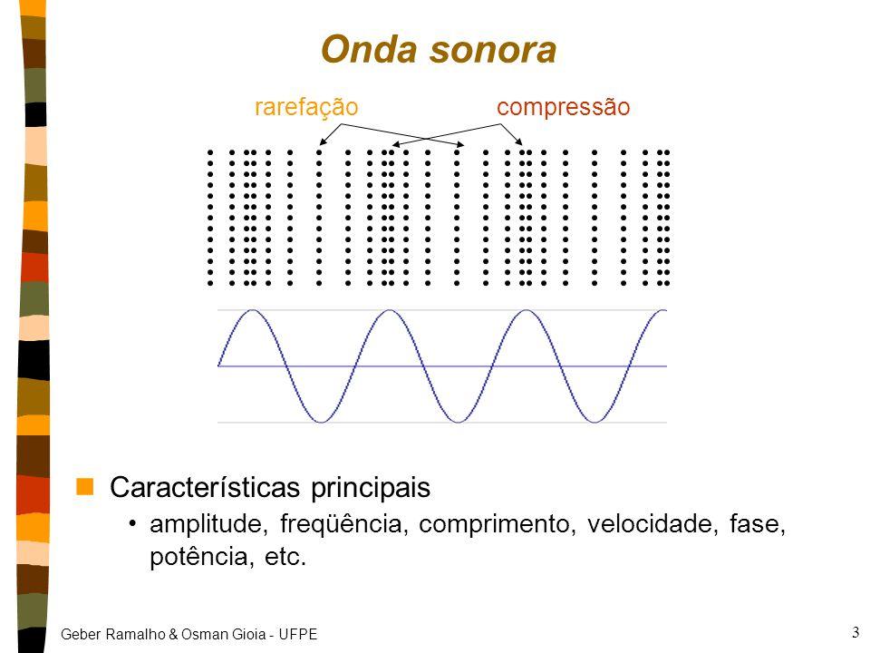 Geber Ramalho & Osman Gioia - UFPE 3 rarefaçãocompressão Onda sonora nCaracterísticas principais amplitude, freqüência, comprimento, velocidade, fase, potência, etc.