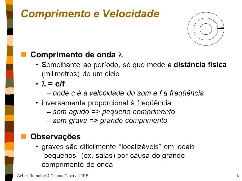 Geber Ramalho & Osman Gioia - UFPE 6 nComprimento de onda Semelhante ao período, só que mede a distância física (milimetros) de um ciclo = c/f –onde c é a velocidade do som e f a freqüência inversamente proporcional à freqüência –som agudo => pequeno comprimento –som grave => grande comprimento nObservações graves são dificilmente localizáveis em locais pequenos (ex.